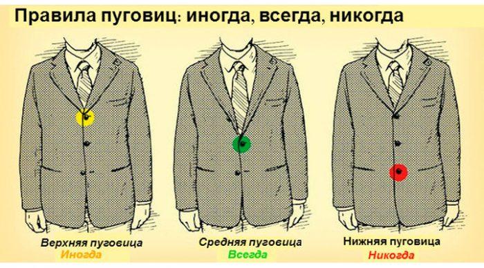 12 секретов стиля, которые изменят жизнь каждого мужчины!